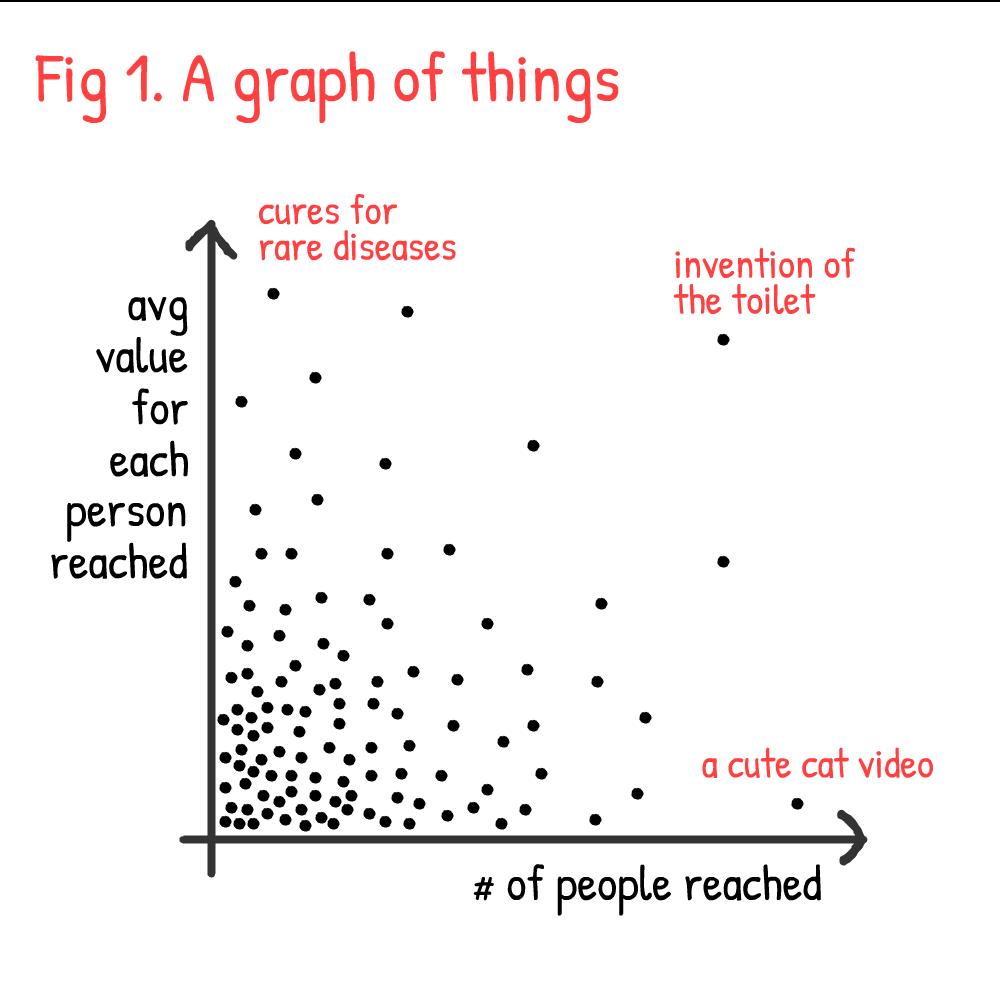 graph0001