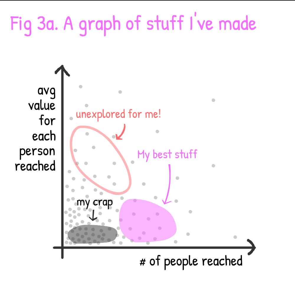 graph0003